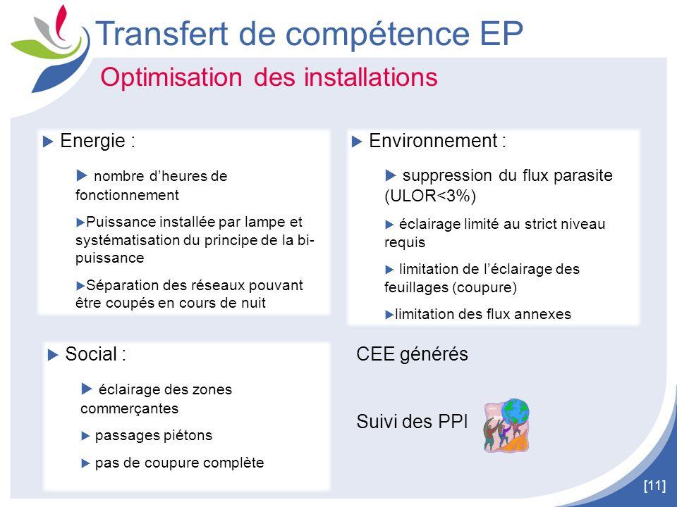 Transfert de compétence EP