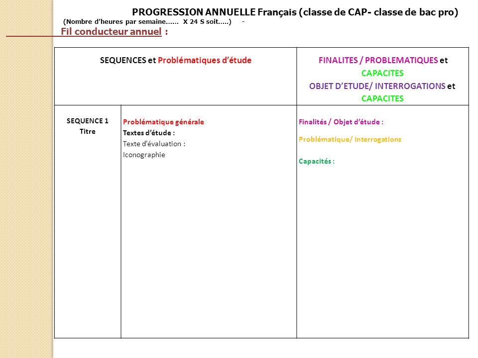 PROGRESSION ANNUELLE Français (classe de CAP- classe de bac pro)