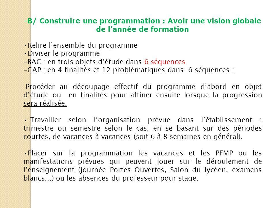 B/ Construire une programmation : Avoir une vision globale de l'année de formation