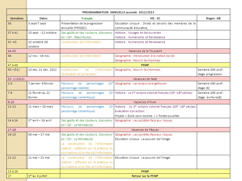 PROGRAMMATION ANNUELLE seconde 2012/2013