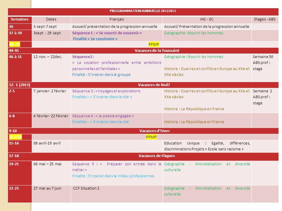 PROGRAMMATION ANNUELLE 2012/2013