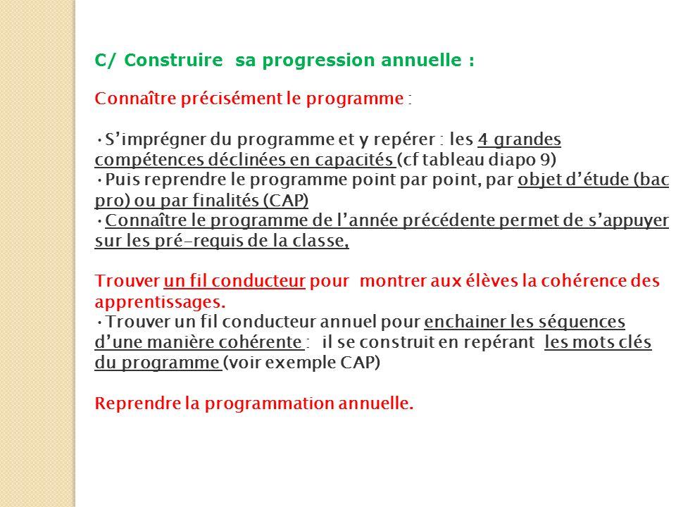 C/ Construire sa progression annuelle :