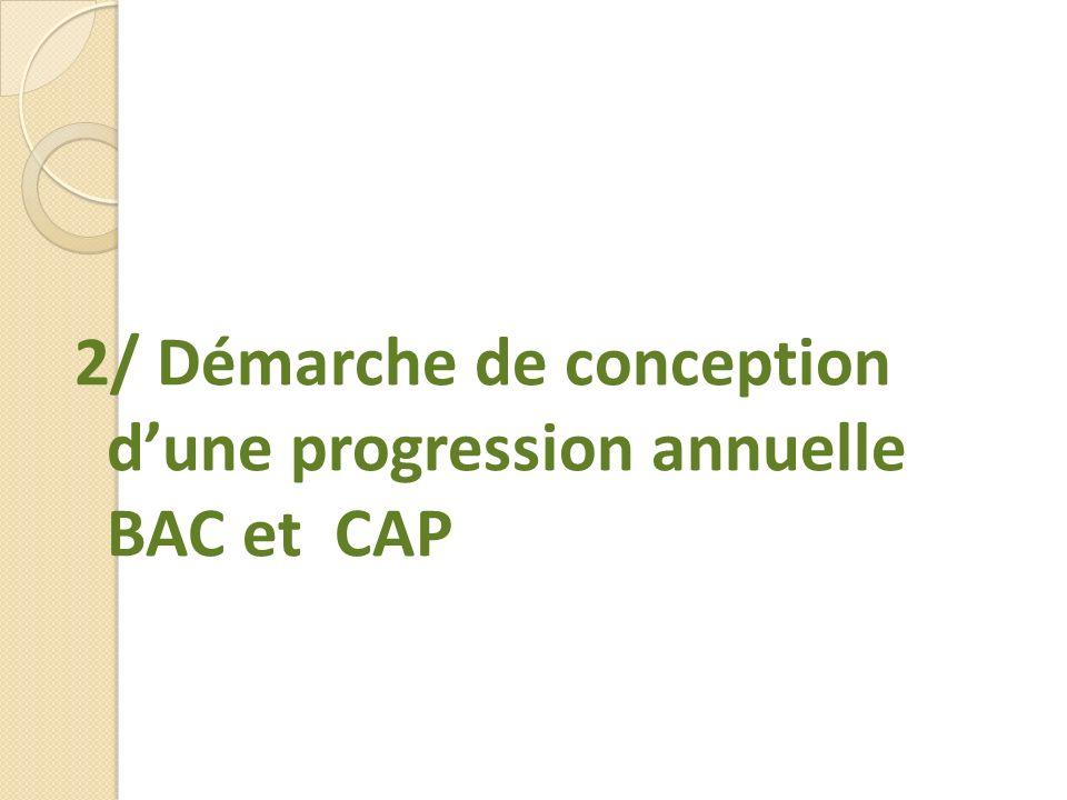 2/ Démarche de conception d'une progression annuelle BAC et CAP