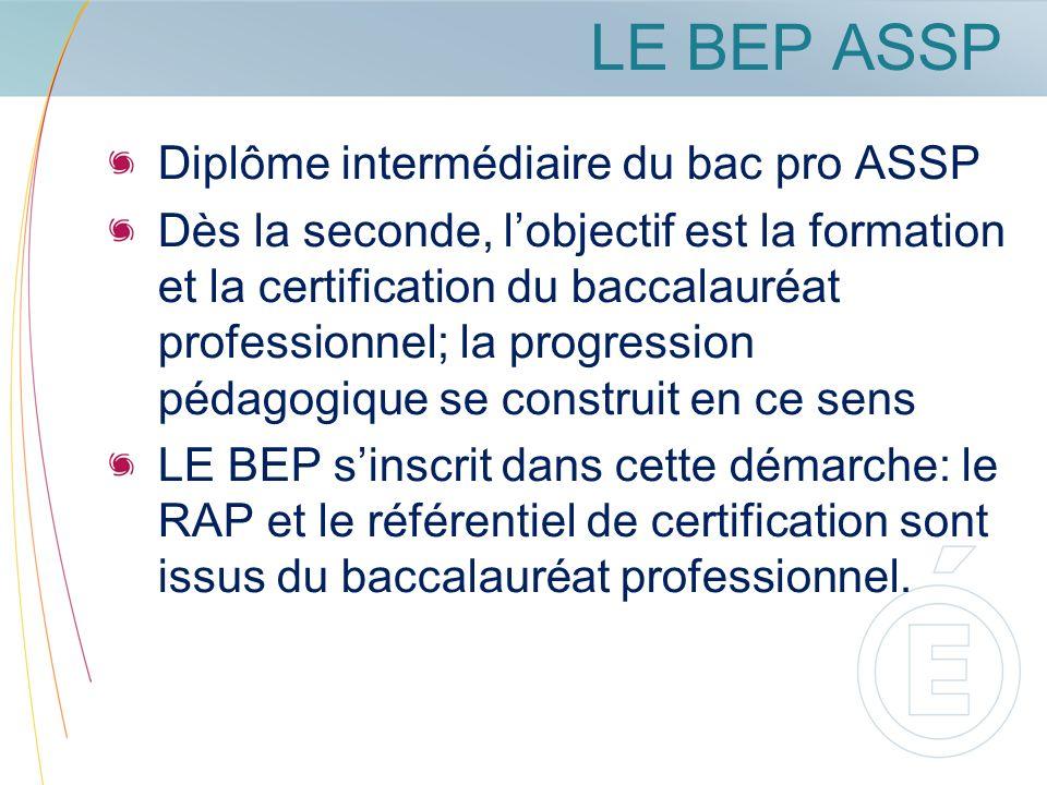 LE BEP ASSP Diplôme intermédiaire du bac pro ASSP