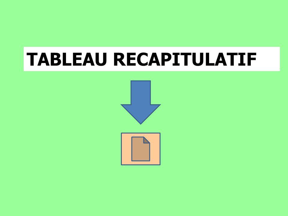 TABLEAU RECAPITULATIF