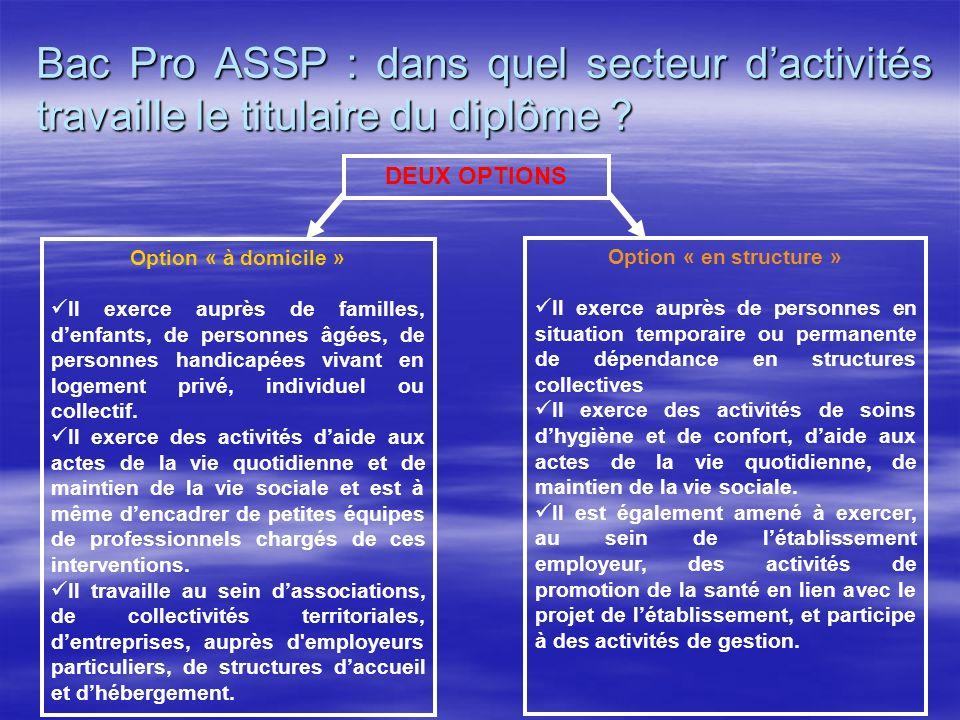 Bac Pro ASSP : dans quel secteur d'activités travaille le titulaire du diplôme