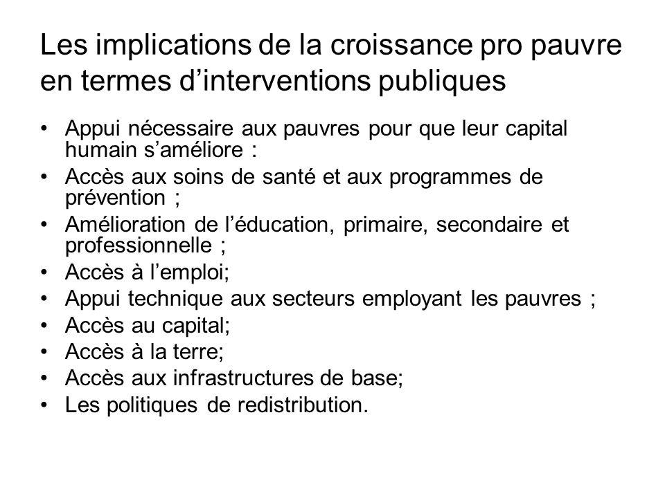 Les implications de la croissance pro pauvre en termes d'interventions publiques