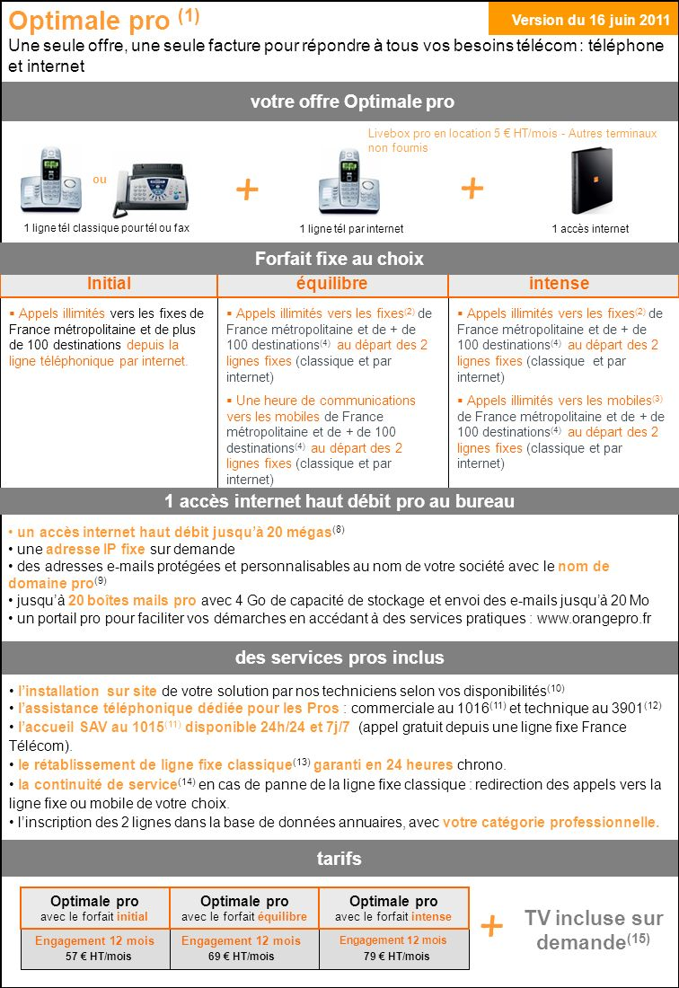 optimale pro everywhere 1 optimale pro 1 ppt t l charger. Black Bedroom Furniture Sets. Home Design Ideas