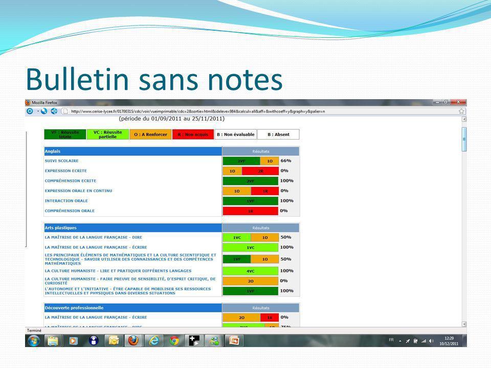 Bulletin sans notes