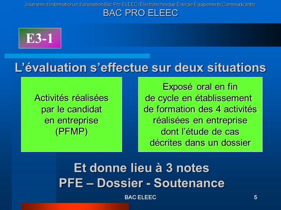PFE – Dossier - Soutenance