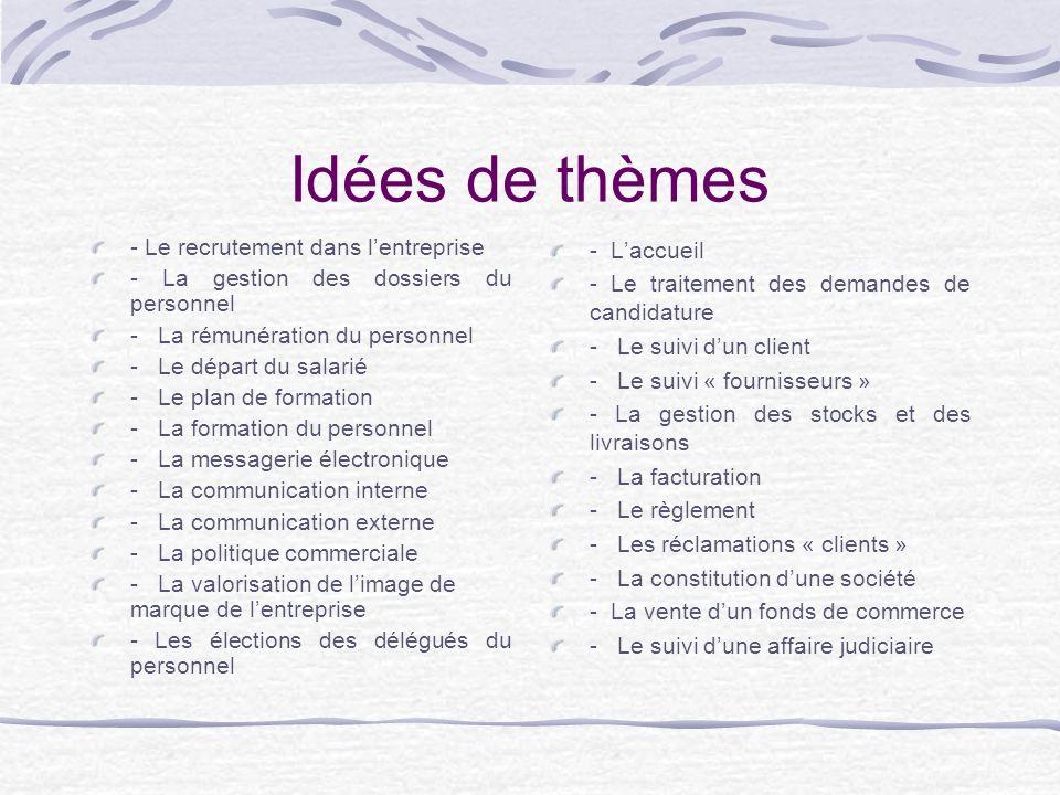 Idées de thèmes - Le recrutement dans l'entreprise