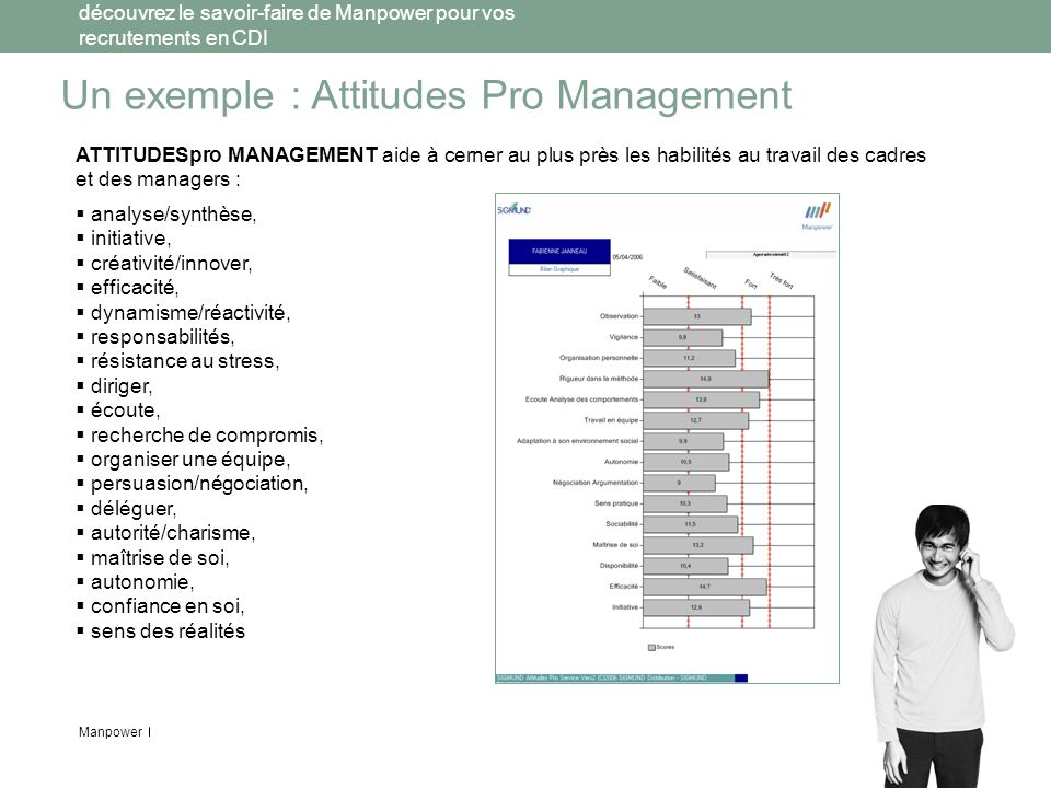 Un exemple : Attitudes Pro Management