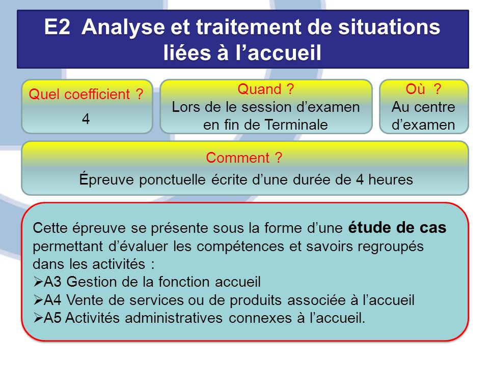 E2 Analyse et traitement de situations liées à l'accueil