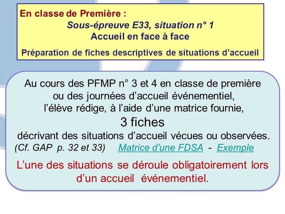 En classe de Première : Sous-épreuve E33, situation n° 1. Accueil en face à face. Préparation de fiches descriptives de situations d'accueil.