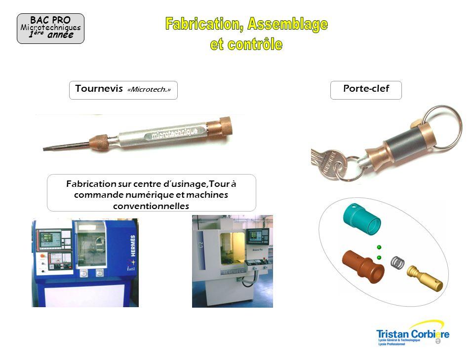 Fabrication, Assemblage et contrôle