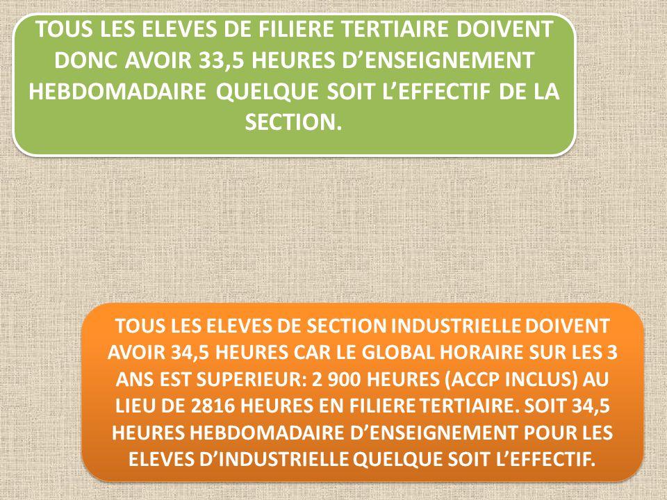 TOUS LES ELEVES DE FILIERE TERTIAIRE DOIVENT DONC AVOIR 33,5 HEURES D'ENSEIGNEMENT HEBDOMADAIRE QUELQUE SOIT L'EFFECTIF DE LA SECTION.