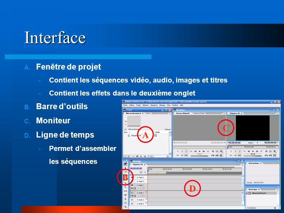 Interface C A B D Fenêtre de projet Barre d'outils Moniteur