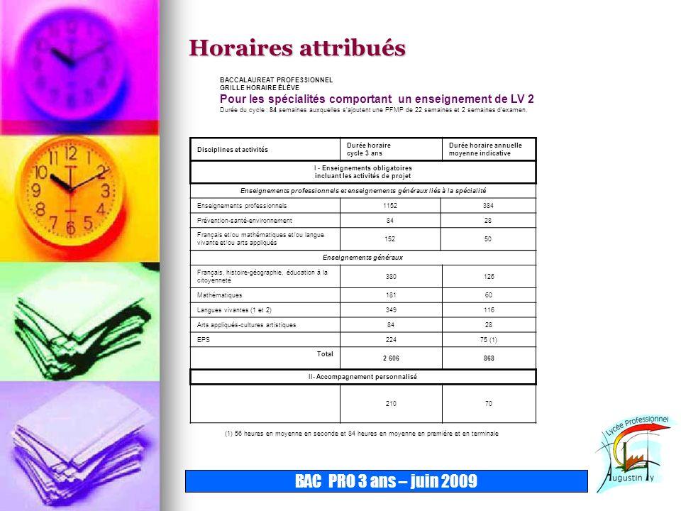 Horaires attribués BAC PRO 3 ans – juin 2009
