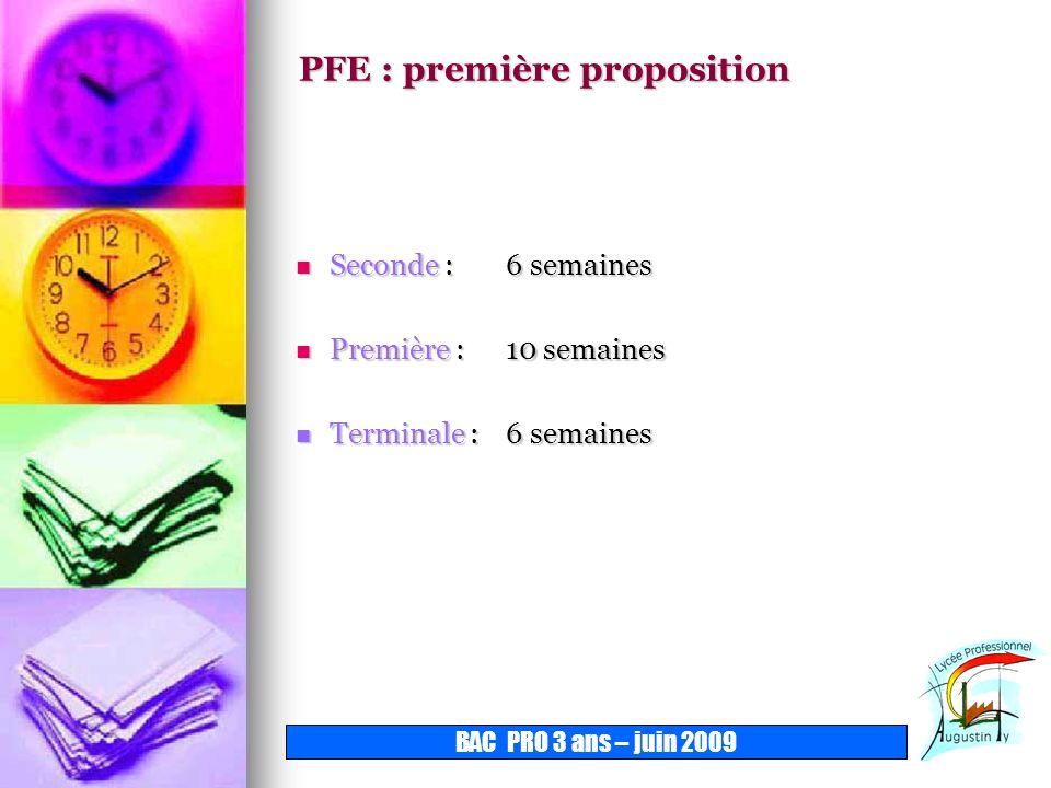 PFE : première proposition