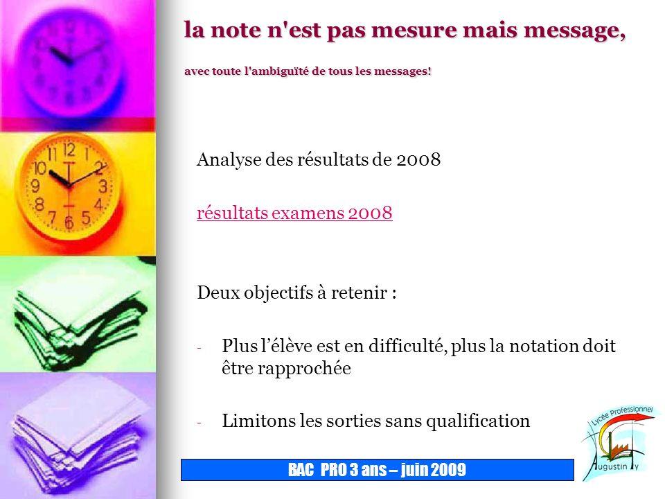 la note n est pas mesure mais message, avec toute l ambiguïté de tous les messages!