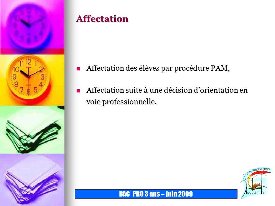 Affectation Affectation des élèves par procédure PAM,