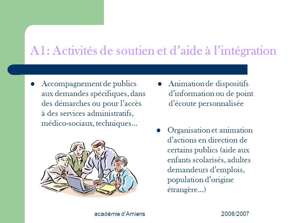 A1: Activités de soutien et d'aide à l'intégration