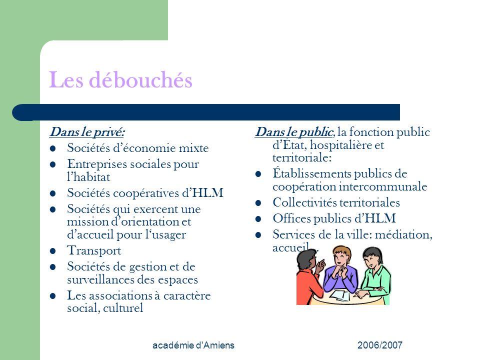 Les débouchés Dans le privé: Sociétés d'économie mixte