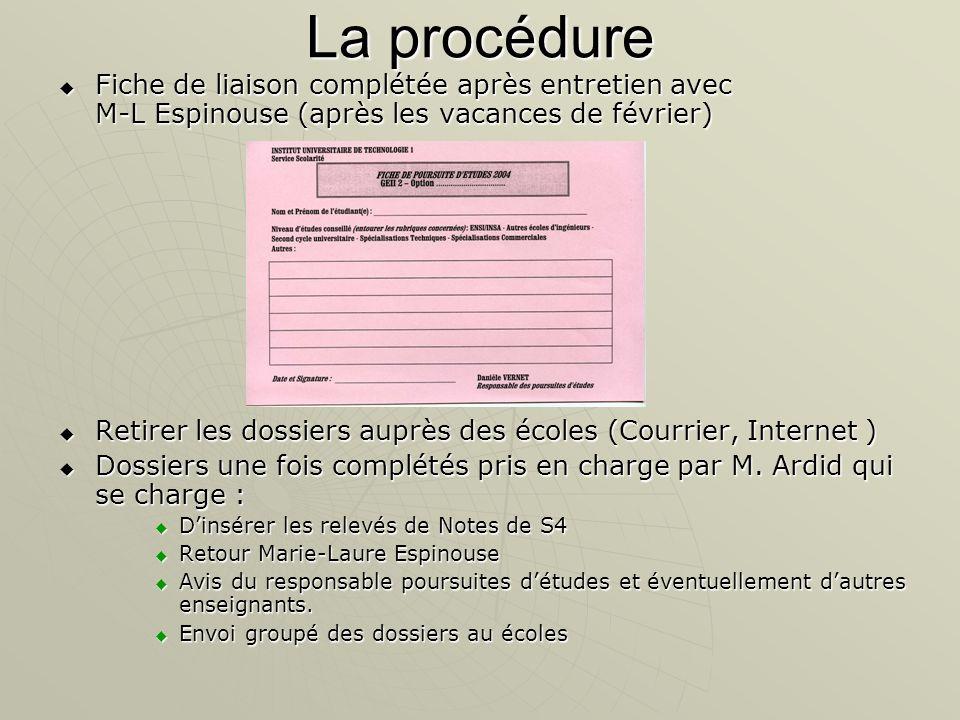 La procédureFiche de liaison complétée après entretien avec M-L Espinouse (après les vacances de février)