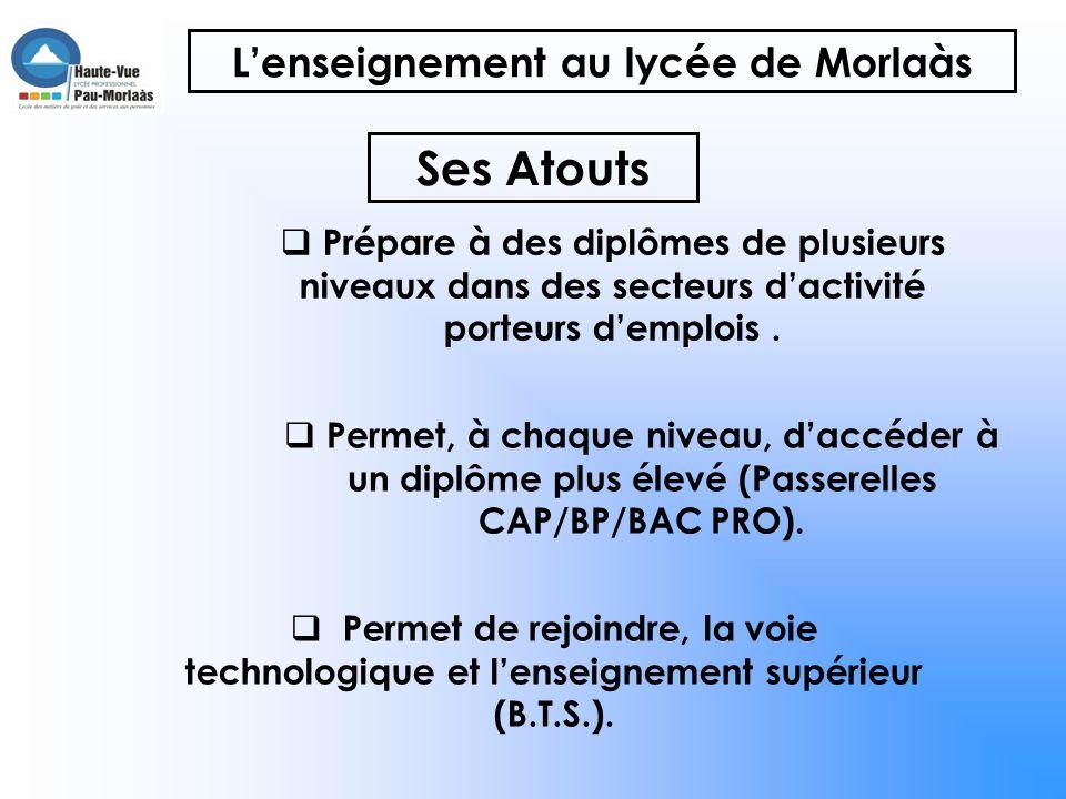 L'enseignement au lycée de Morlaàs