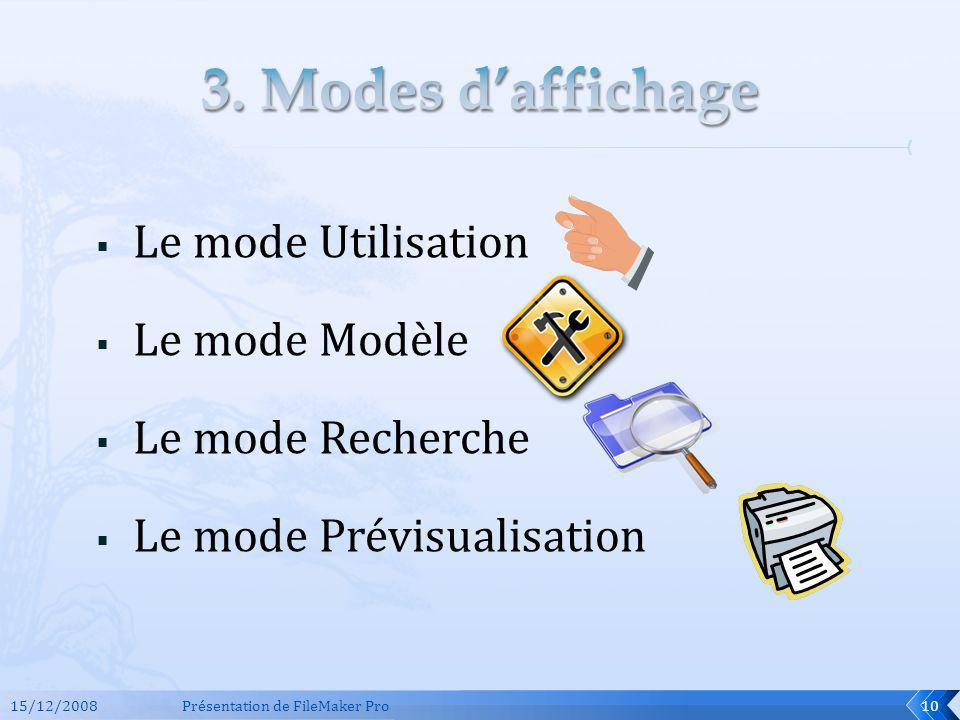 3. Modes d'affichage Le mode Utilisation Le mode Modèle
