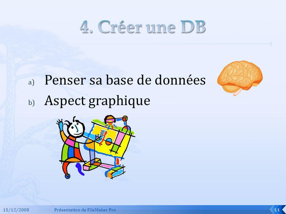 4. Créer une DB Penser sa base de données Aspect graphique 15/12/2008