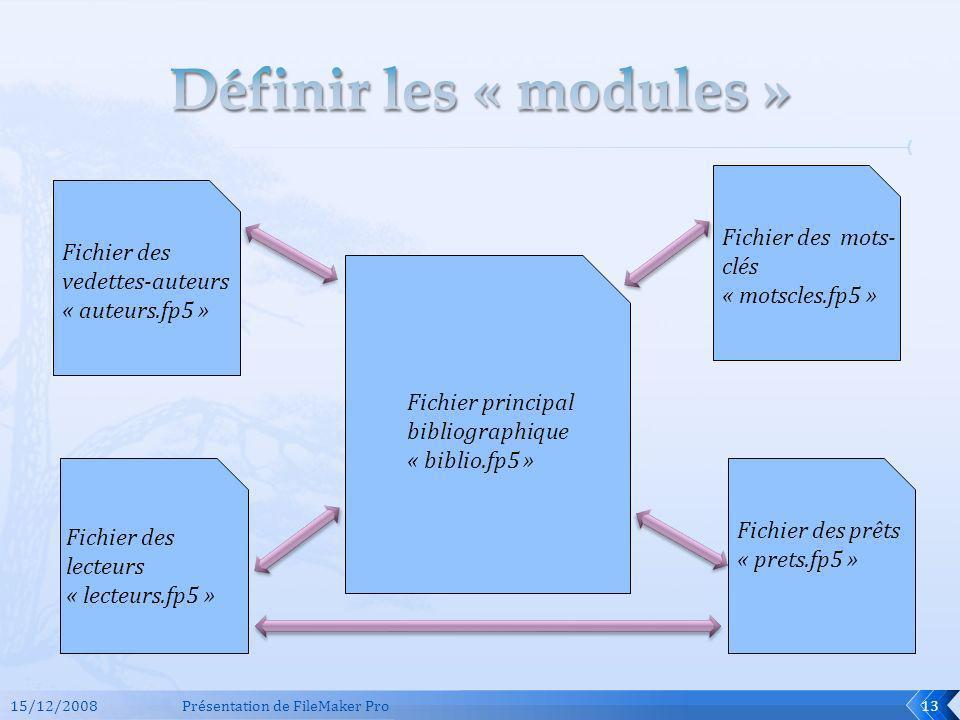 Définir les « modules » Fichier des mots-clés
