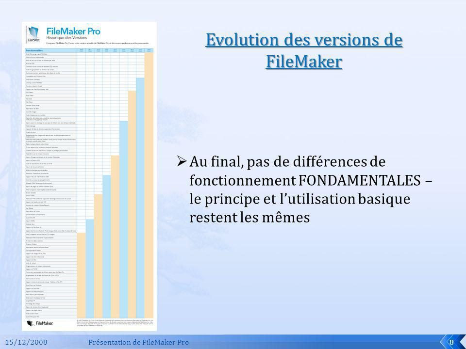 Evolution des versions de FileMaker