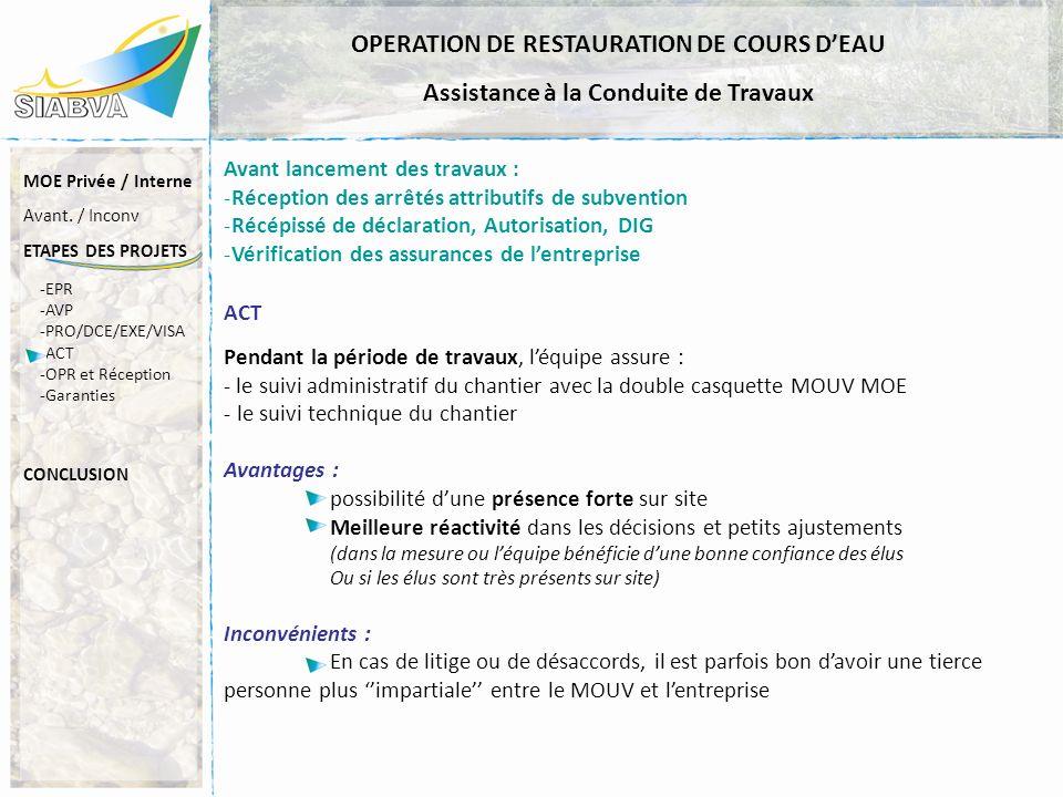 OPERATION DE RESTAURATION DE COURS D'EAU