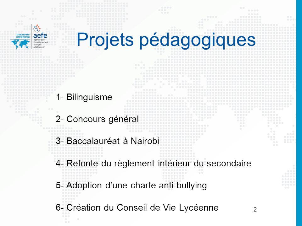 Projets pédagogiques 1- Bilinguisme 2- Concours général