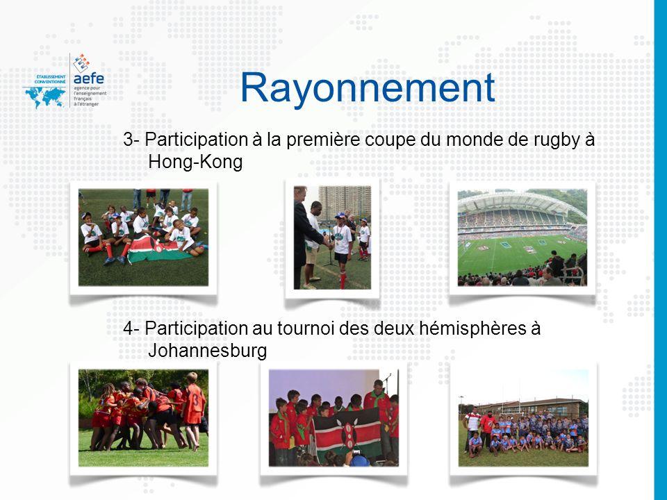 Rayonnement 3- Participation à la première coupe du monde de rugby à Hong-Kong. 4- Participation au tournoi des deux hémisphères à Johannesburg.