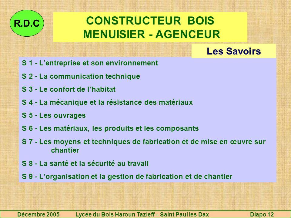 CONSTRUCTEUR BOIS MENUISIER - AGENCEUR