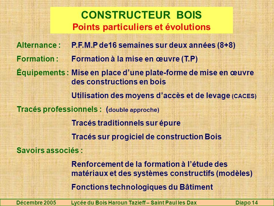 CONSTRUCTEUR BOIS Points particuliers et évolutions