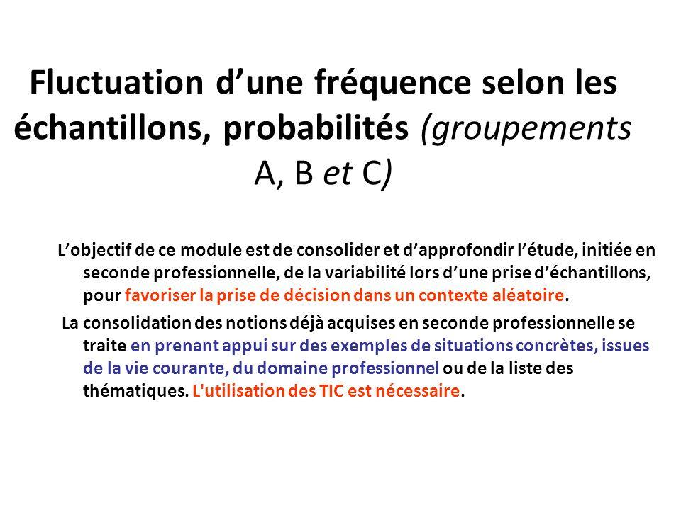 Fluctuation d'une fréquence selon les échantillons, probabilités (groupements A, B et C)