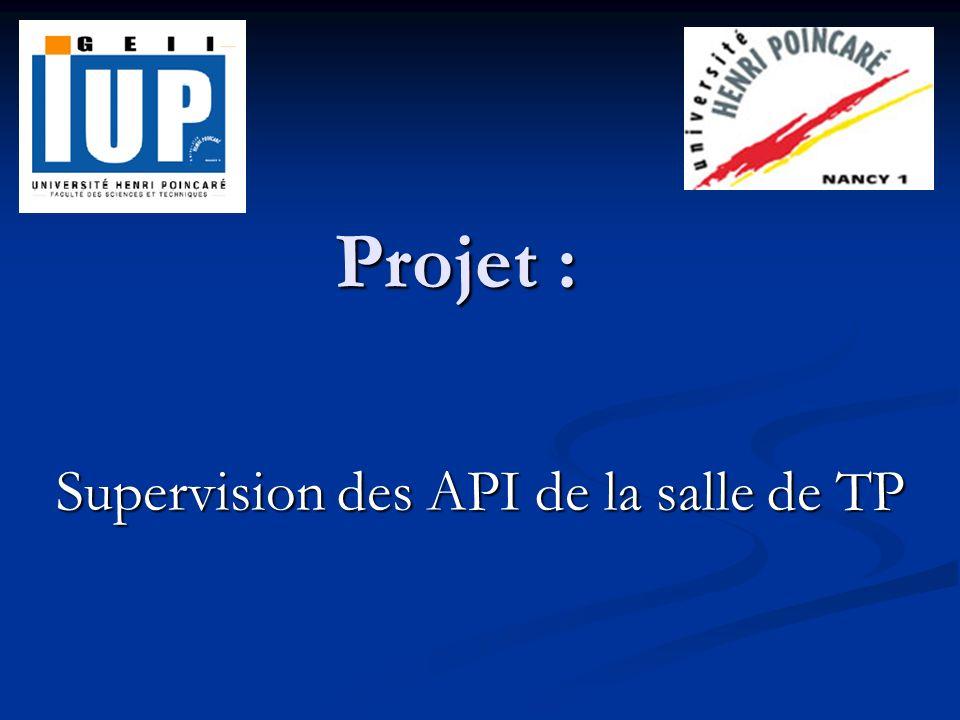 Supervision des API de la salle de TP