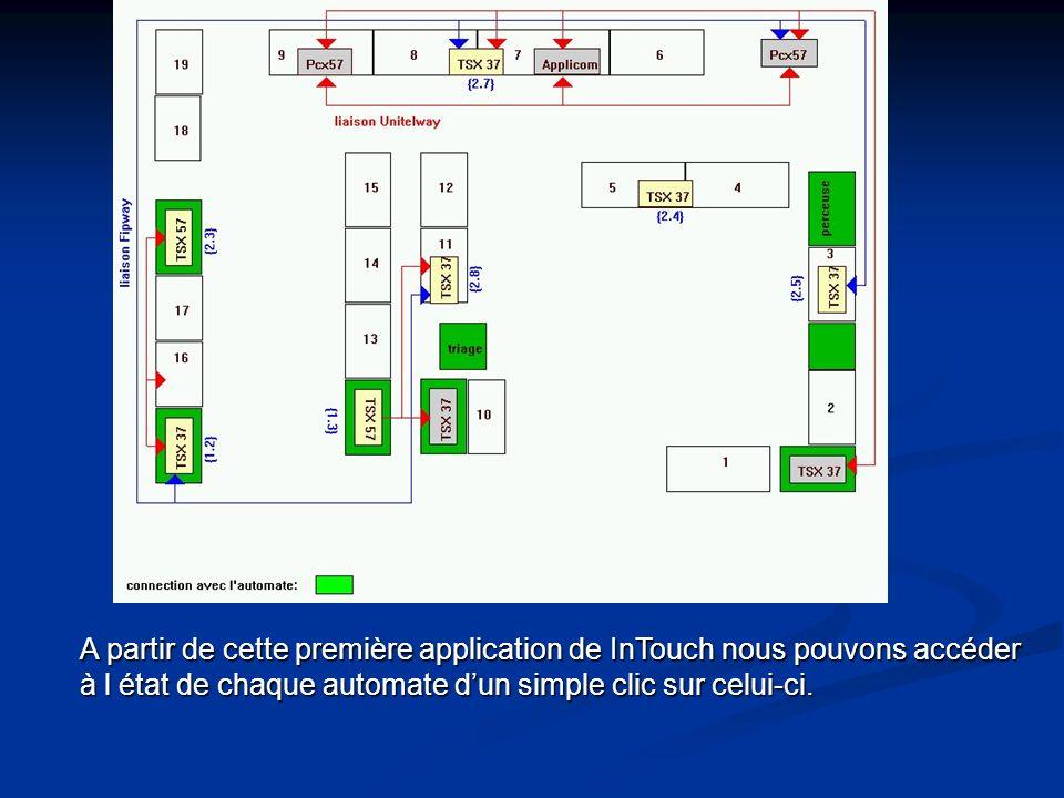 A partir de cette première application de InTouch nous pouvons accéder à l état de chaque automate d'un simple clic sur celui-ci.