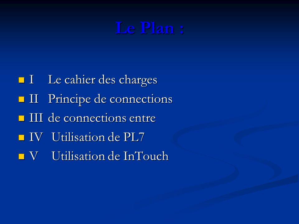 Le Plan : I Le cahier des charges II Principe de connections