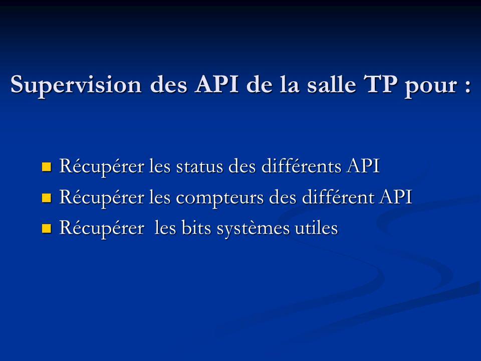 Supervision des API de la salle TP pour :
