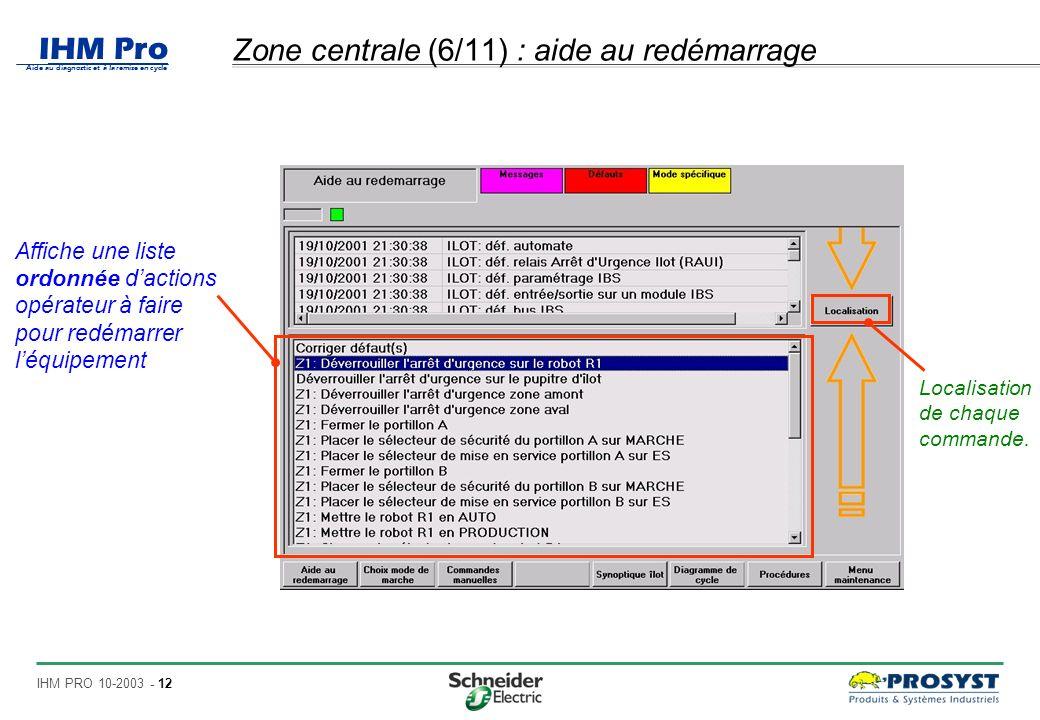 Zone centrale (6/11) : aide au redémarrage