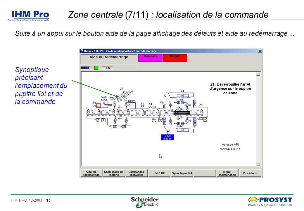 Zone centrale (7/11) : localisation de la commande