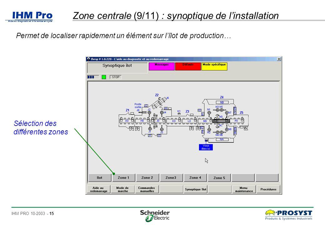 Zone centrale (9/11) : synoptique de l'installation