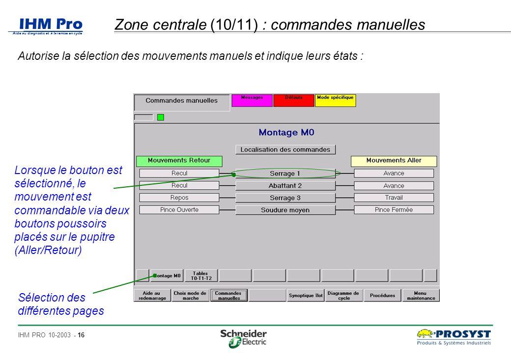 Zone centrale (10/11) : commandes manuelles
