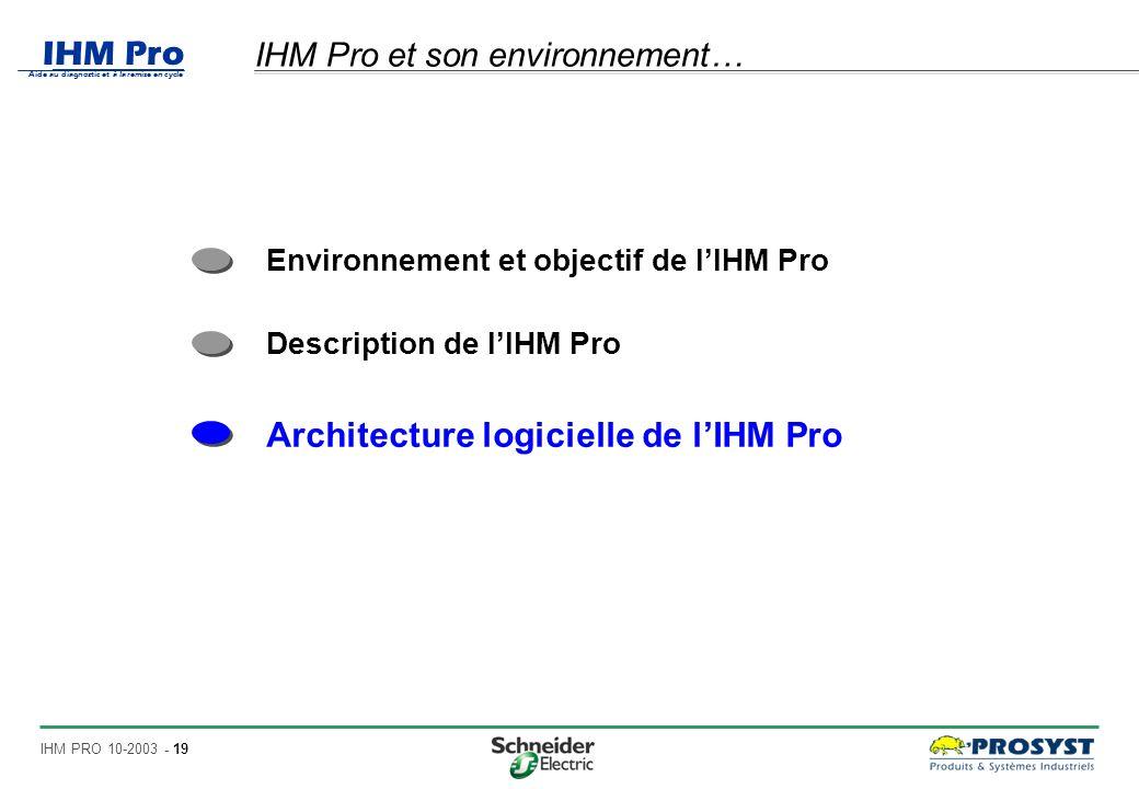 IHM Pro et son environnement…