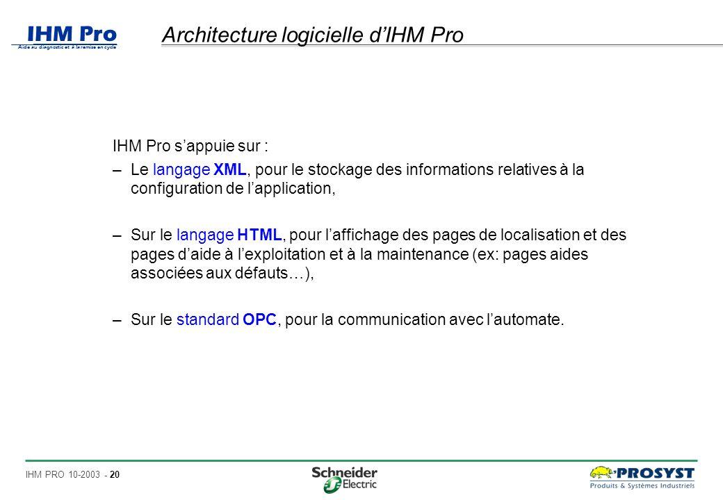 Architecture logicielle d'IHM Pro