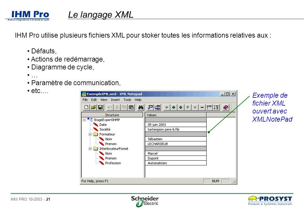 Le langage XML IHM Pro utilise plusieurs fichiers XML pour stoker toutes les informations relatives aux :